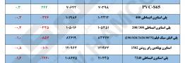 مقایسه قیمت پایه محصولات پلیمری در تاریخ ۱۱ آذر و ۱۸ آذر ماه ۱۳۹۷