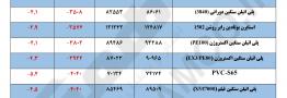 مقایسه قیمت پایه محصولات پلیمری در تاریخ ۱۶ دی و ۲۳ دی ماه ۱۳۹۷