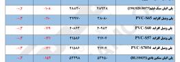 مقایسه قیمت پایه مواد پلیمری در تاریخ ۱ مهر با ۸ مهر ۱۳۹۷